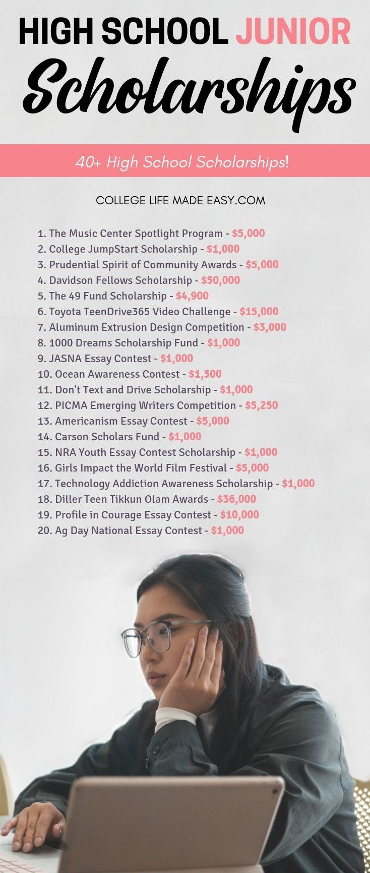 infographic with a list of scholarships for juniors in high school
