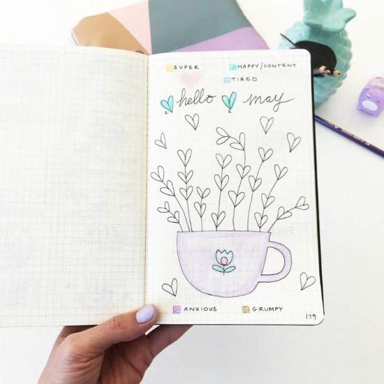 tea cup bullet journal mood tracker